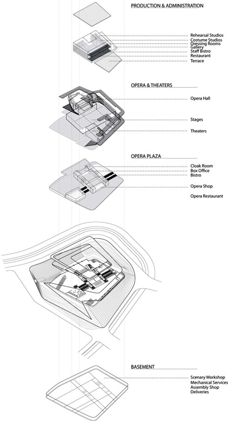 Busan Opera House, Rocker Lange Architects, Christian J. Lange, Ingeborg Rocker,Topological Architecture, Knot Architecture