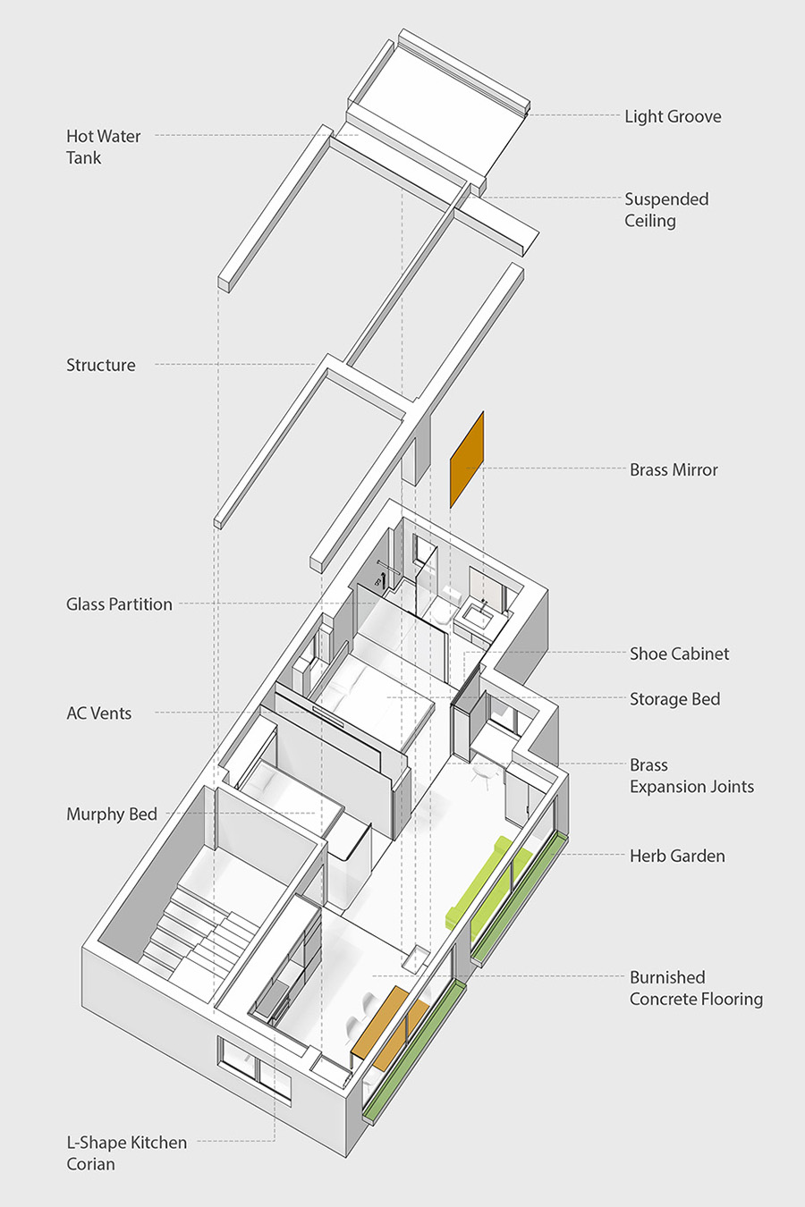H-residence, rocker-lange architects, axonometric drawing, minimal apartment design Hong Kong, renovation of apartment in old walk-up building