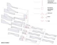 10_urbanadapterrldiagram.jpg